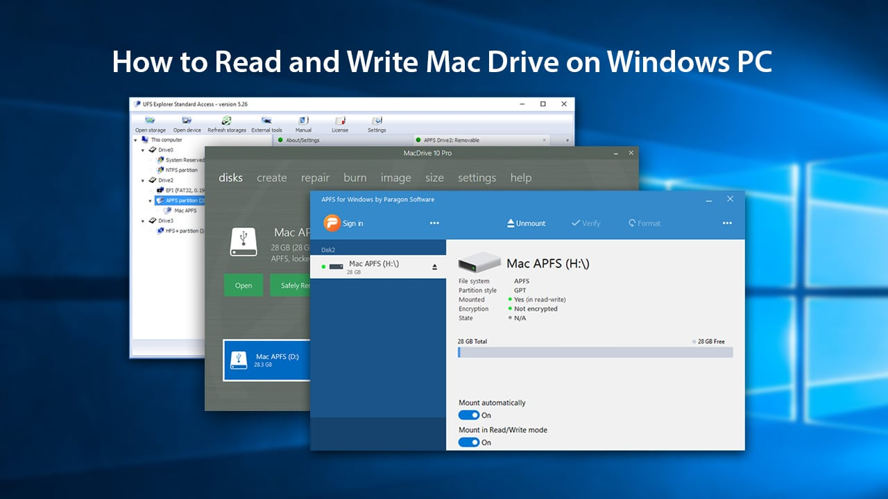 Read and write macOS Formatted Drives