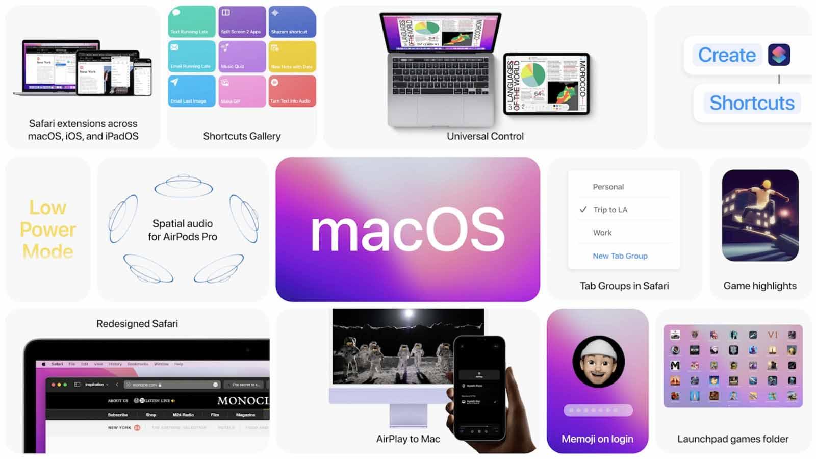 Download macOS Monterey ISO Image